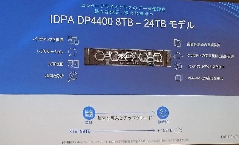 IDPA DP4400のエントリーモデル