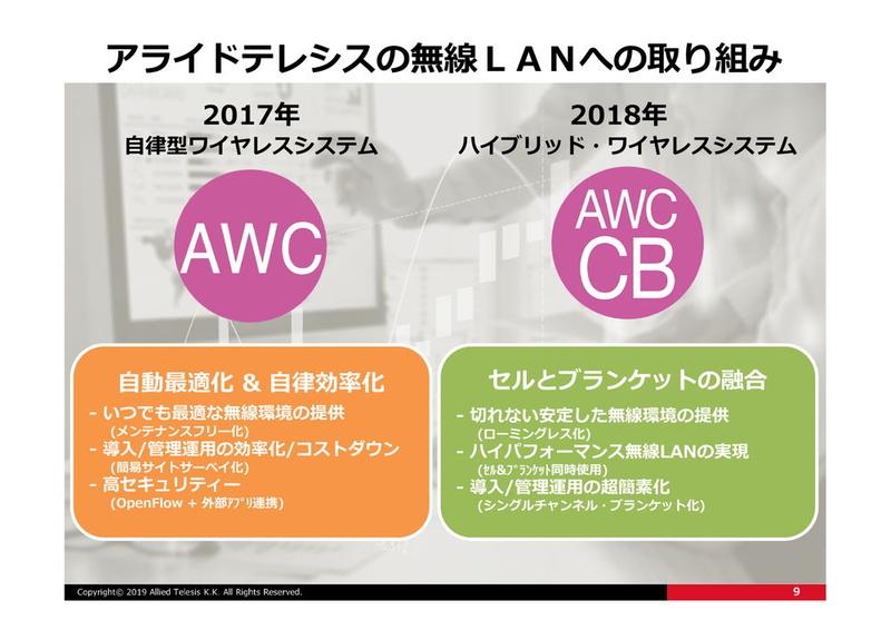 AWCとAWC-CB