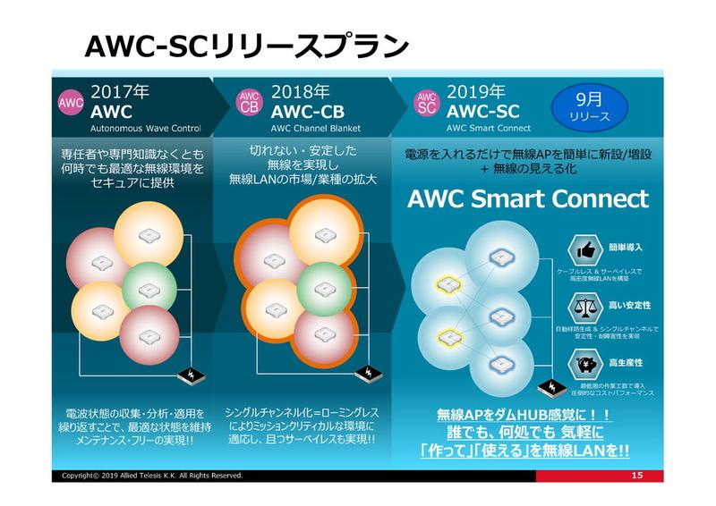 AWC-SCのリリース予定