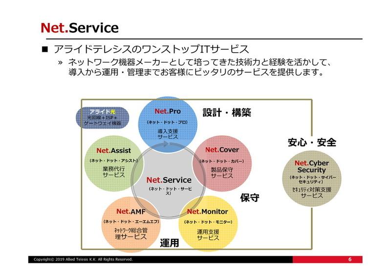 Net.Serviceのサービス群