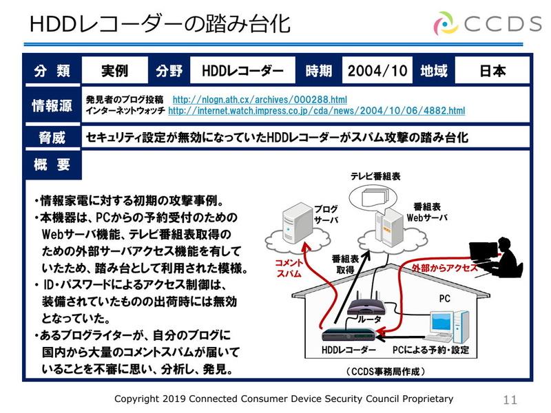 HDDレコーダーの踏み台化の事件(2004年)