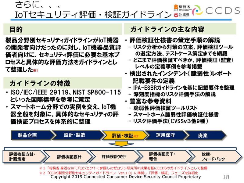 CCDSのIoTセキュリティ評価・検証ガイドライン