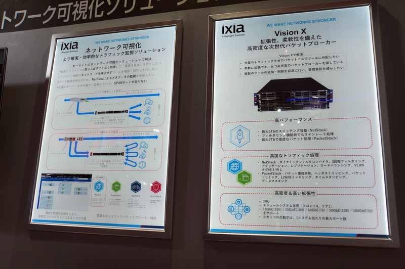 パケットブローカーIxia Vision Xと、それによるネットワーク可視化