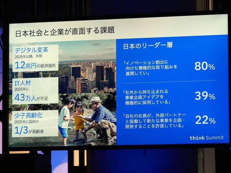 日本社会と企業が直面する課題