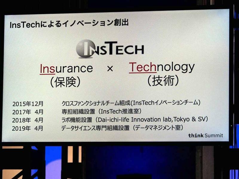 InsTechによるイノベーション創出