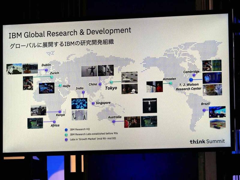 IBM Global Research&Development