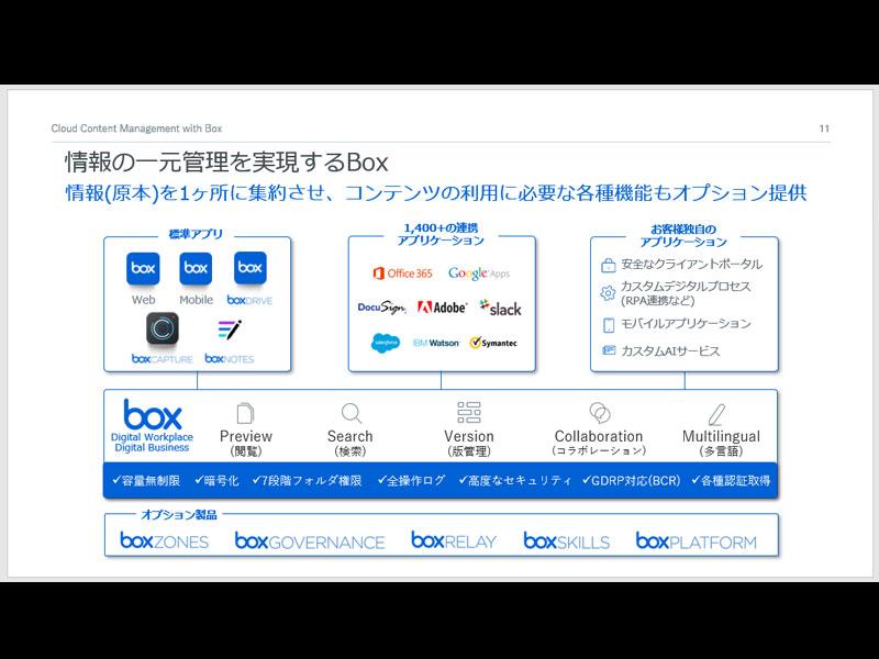 「Box」の製品概要