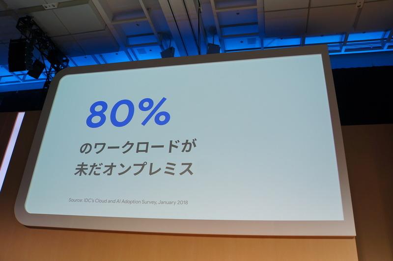 80%のワークロードがオンプレミス