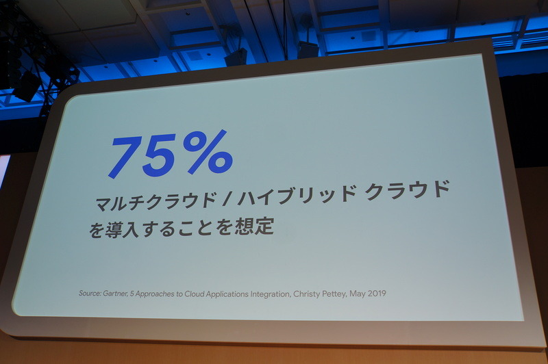 75%の企業がマルチクラウドやハイブリッドクラウドの導入を考えている