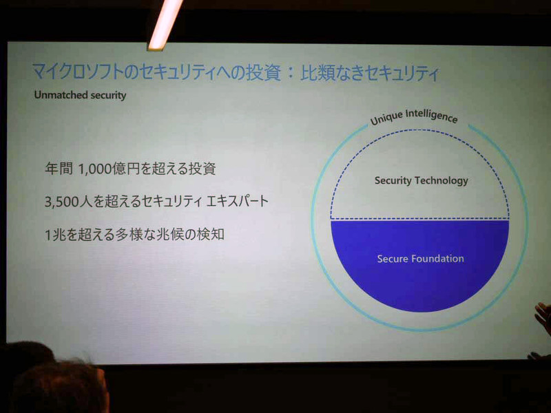 Microsoftではセキュリティに大きな投資を行っている