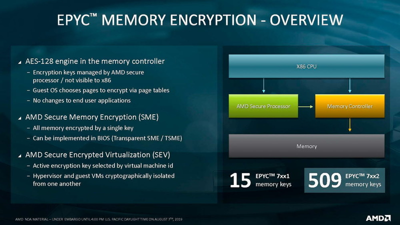 AMD Secure Memory Encryption(SME)