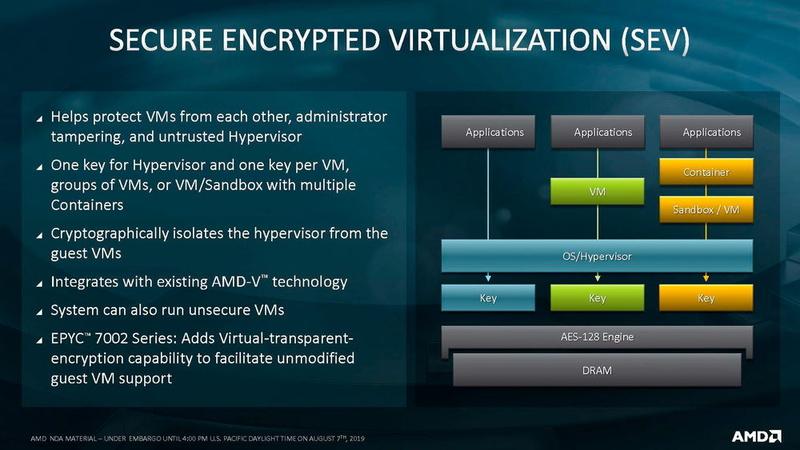 AMD Secure Encrypted Virtualization(SEV)