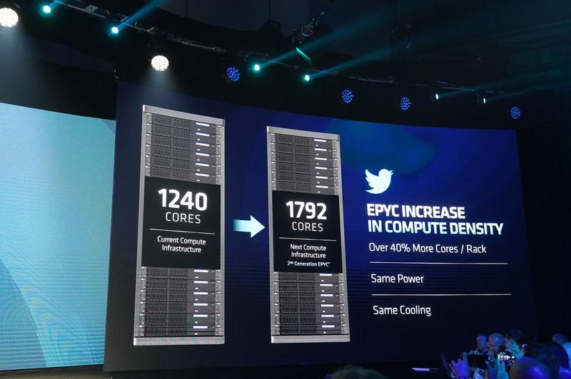Twitterのデータセンターで競合CPUを採用していたラックに第2世代EPYCを入れたら、同じ電力でCPUコア数が40%増えた