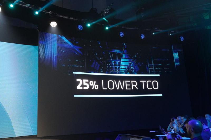 TCOは25%削減されたという