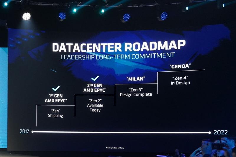 AMDの開発ロードマップ、予定通りであることを強調
