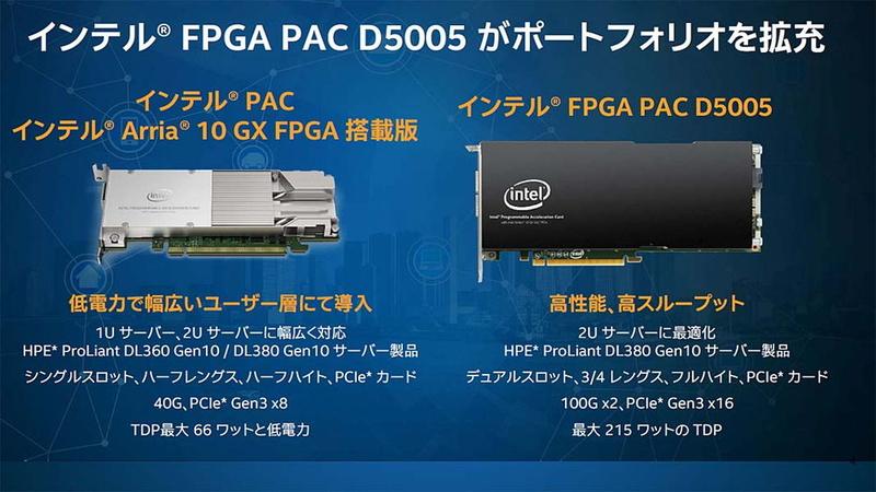 以前から提供されている「インテルPAC インテルArria 10 GX FPGA搭載版」は継続販売され、新たに追加された「インテルFPGA PAC D5005」と市場をすみ分ける形となる。なお、今回から製品名の体系が変更され、中核となるFPGAチップの名称が前面に出ない形になっている