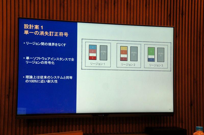 案1:ファイルのパリティ情報を、リージョンを越えて保存する方法(不採用)