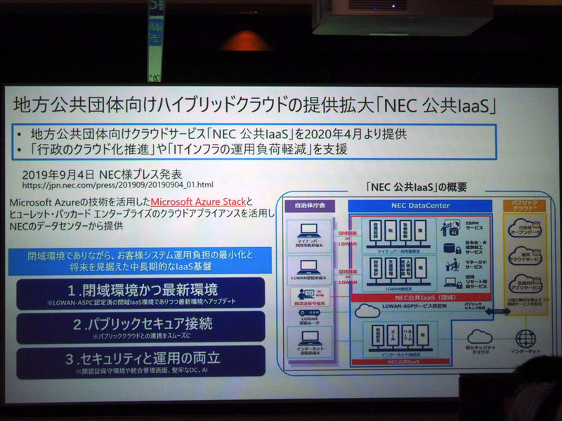 NEC公共IaaS