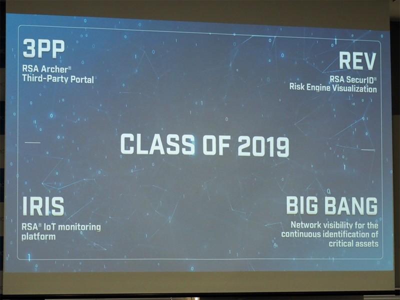2019年にRSA Labが取り組んでいる代表的な4つのプロジェクト