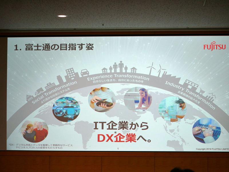 IT企業からDX企業へ