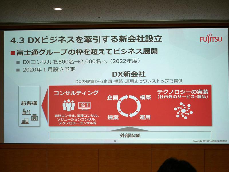 DXビジネスをけん引する新会社を設立