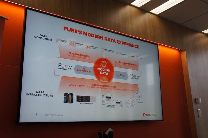 データの消費者とデータインフラをつなぐ「Modern Data Experience」