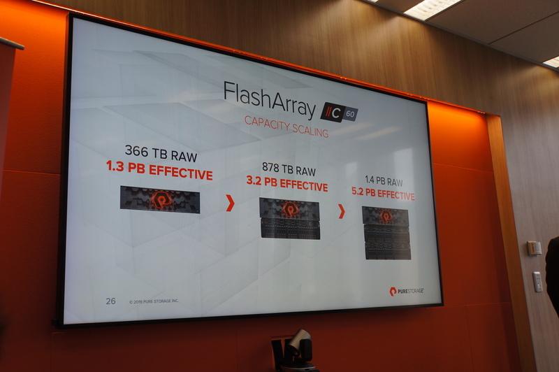 FlashArray//Cの容量