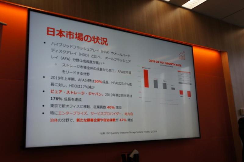 日本市場の状況