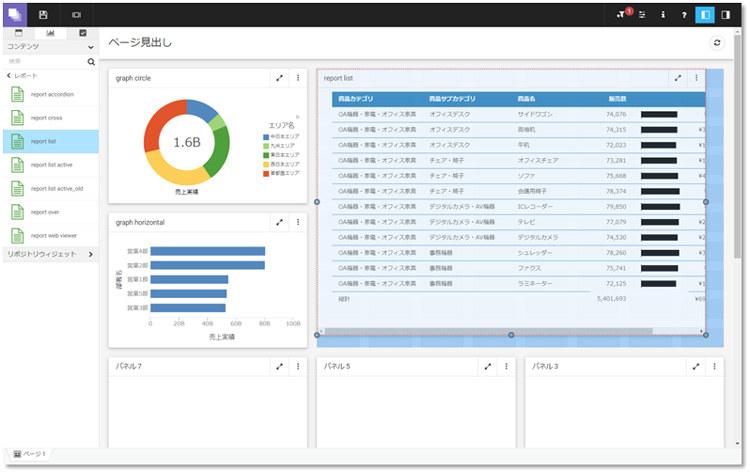 Analytic Documentの画面イメージ