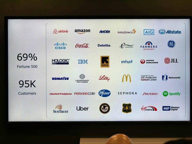 フォーチュン500社の69%がBoxを採用