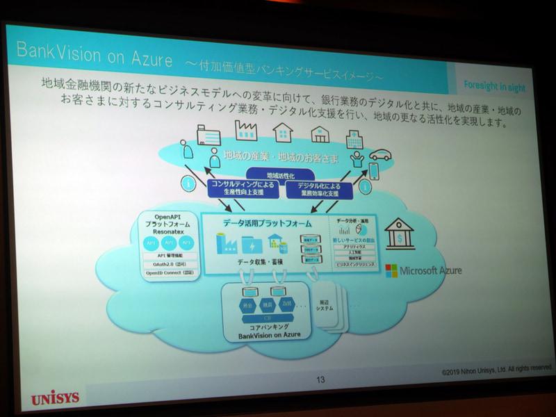 BankVision on Azure