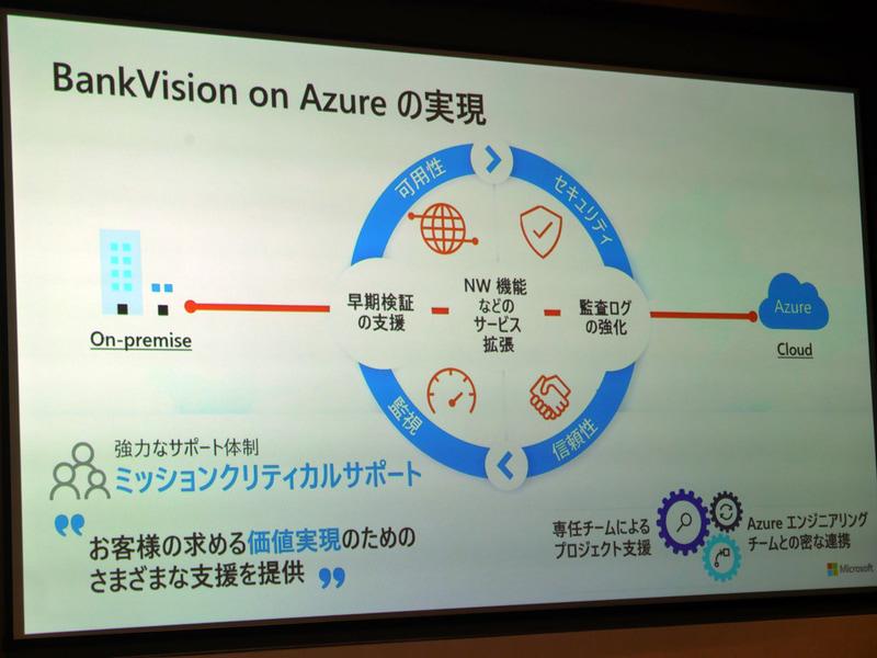 BankVision on Azureの実現