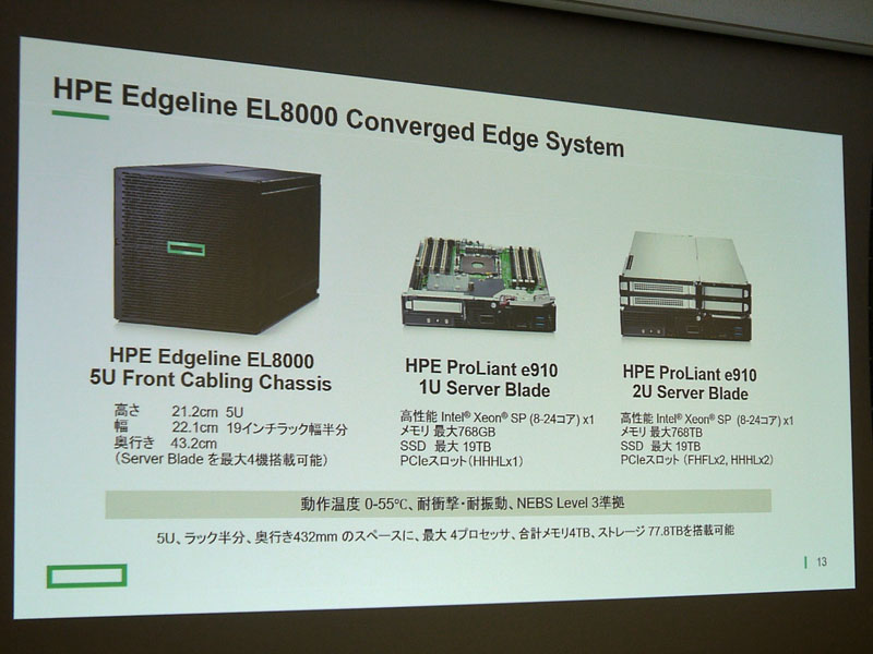 「HPE Edgeline EL8000 Converged Edge System」の製品概要
