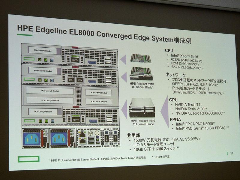 「HPE Edgeline EL8000 Converged Edge System」の構成例