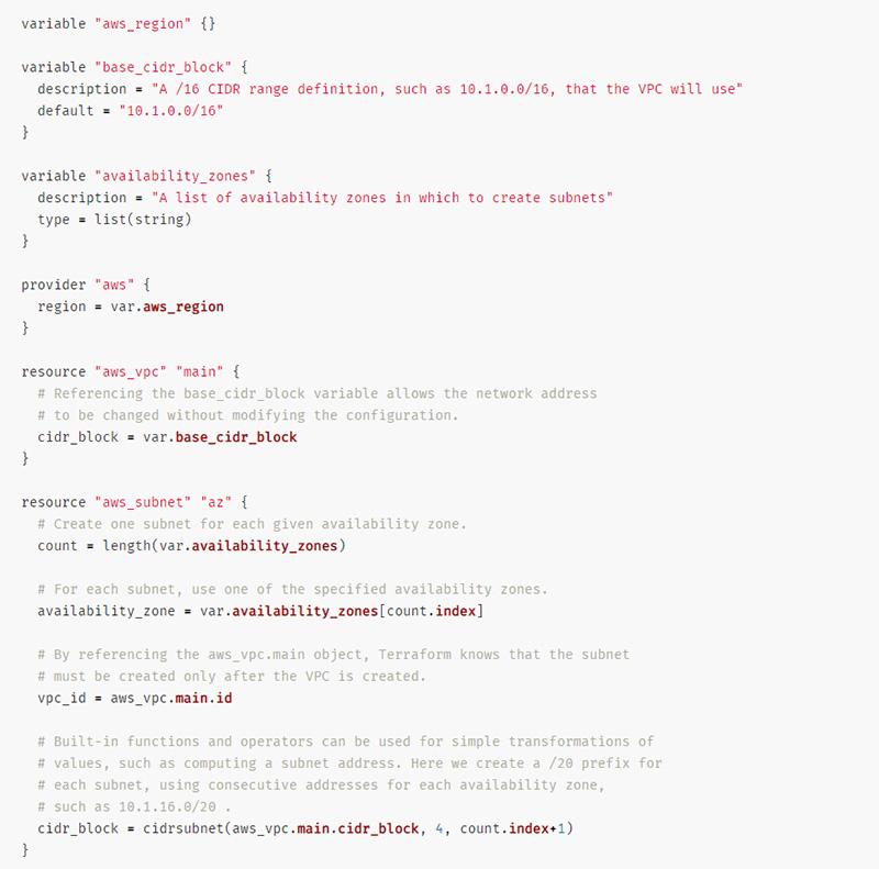 コード化したAWS構成例