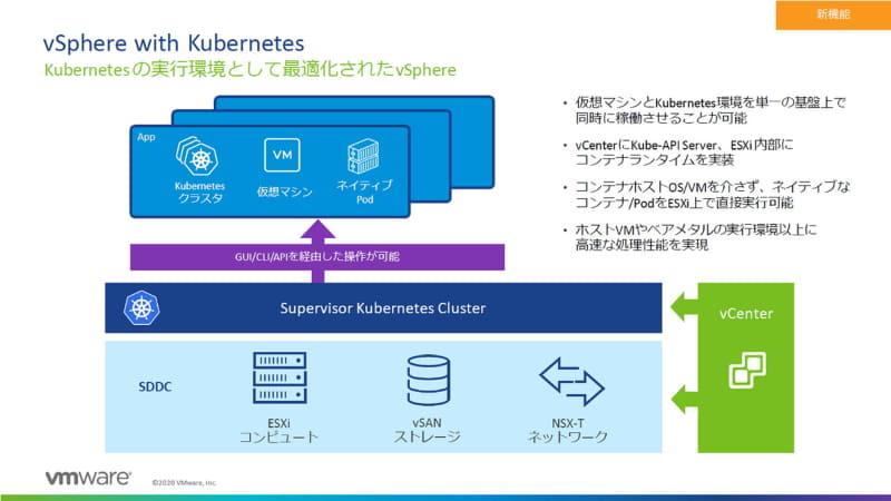 vSphere 7もKubernetesネイティブに。モダンアプリケーションはもちろん、仮想マシンも従来どおりサポートする
