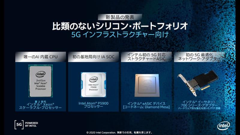 4つの新製品