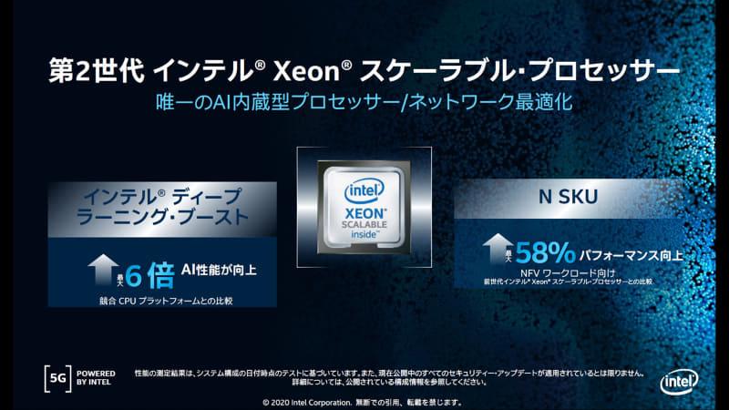 第2世代インテルXeonスケーラブル・プロセッサー