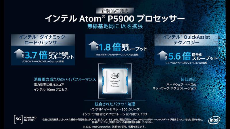 Atom P5900プロセッサー
