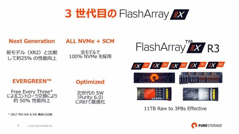 FlashArray//X3の特徴