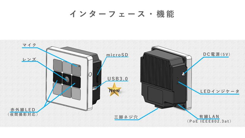 VRK-C301のインターフェイスと機能
