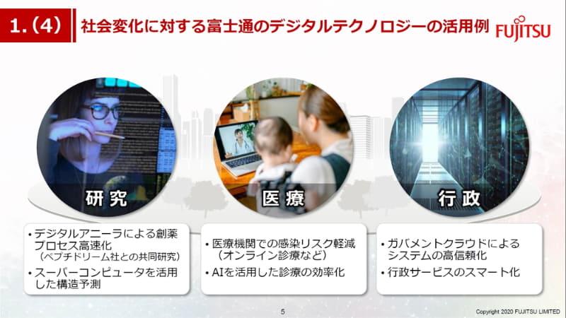 社会変化に対する富士通のデジタルテクノロジーの活用例