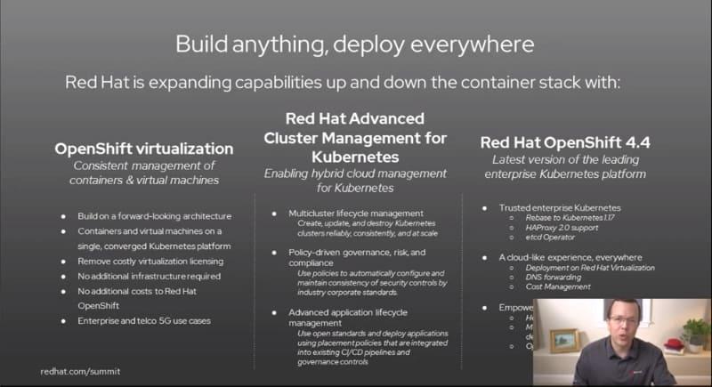プレスカンファレンスで発表されたOpenShift(Kubernetes)関連の3つのアップデート。Red Hatの製品ポートフォリオの中心は完全にKubernetesへ。なお製品発表を行ったマット・ヒックス氏は、コーミア氏がこれまで統括してきたプロダクト部門の新しいトップとなる