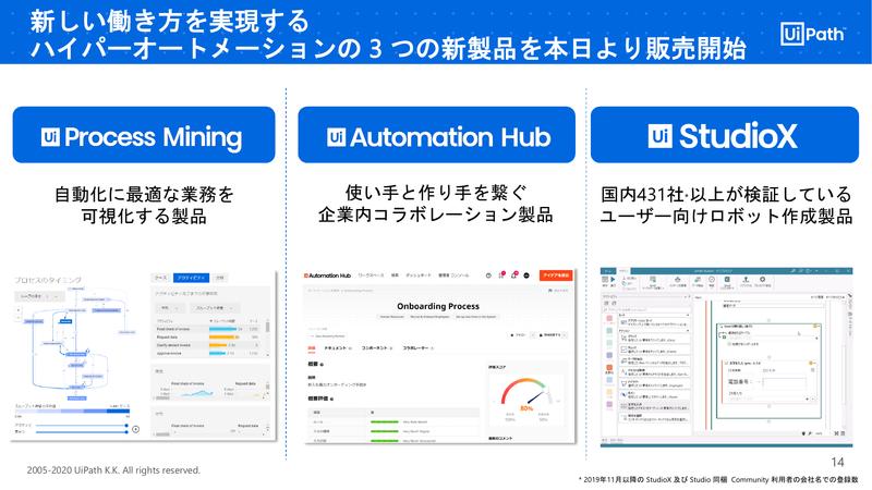新製品「UiPath Process Mining」「UiPath Automation Hub」「UiPath StudioX」