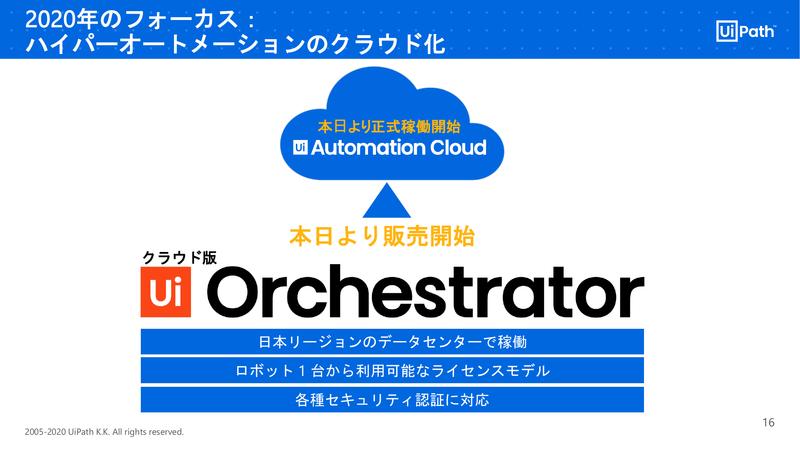 「クラウド版UiPath Orchestrator」の国内発表と、UiPath Automation Cloudの日本リージョン稼働開始