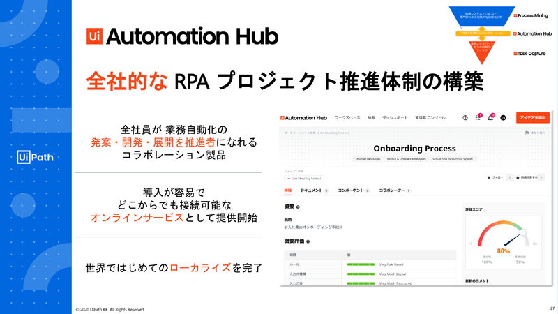 UiPath Automation Hubの概要