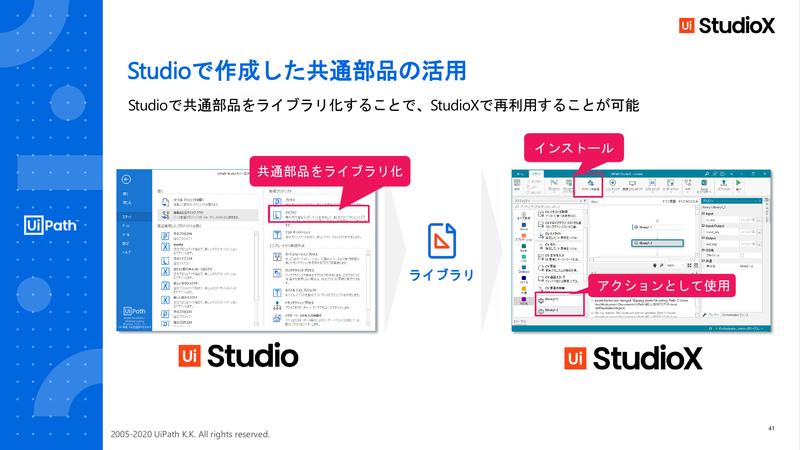 Studioでライブラリ化した共通部品をStudioXで再利用できる