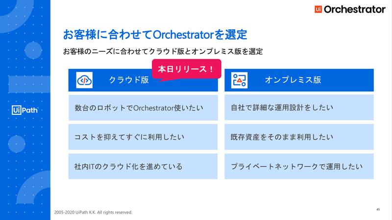 クラウド版UiPath Orchestrator