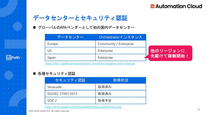 UiPath Automation Cloudの日本リージョン稼働開始