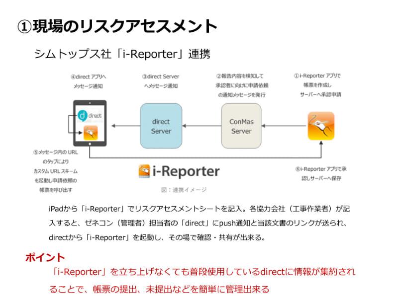 リスクアセスメントシートなどの現場帳票をi-Reporterと連携して管理し、共有漏れや提出漏れを防ぐ